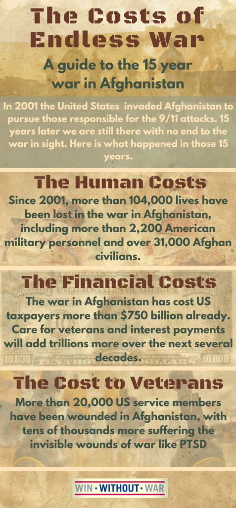 Afghanistan 15 Year Infographic